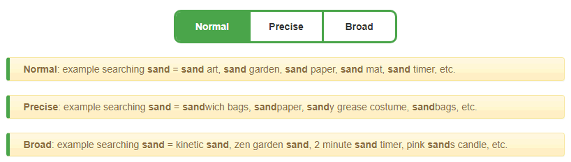 Amazon Keyword Search Modes