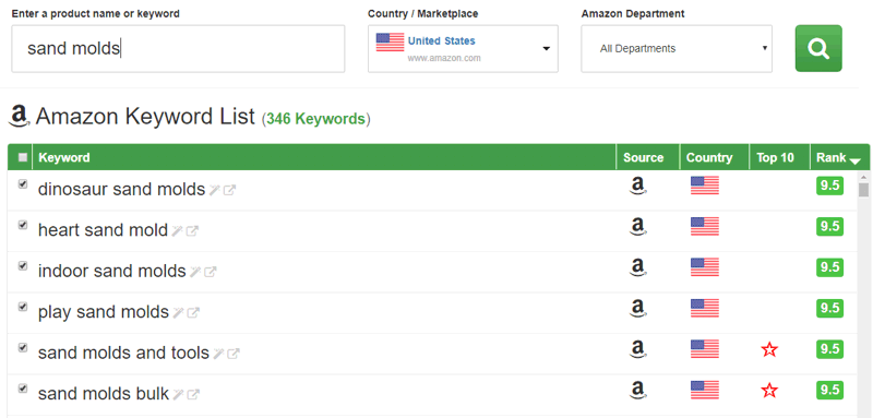 Amazon Keyword List