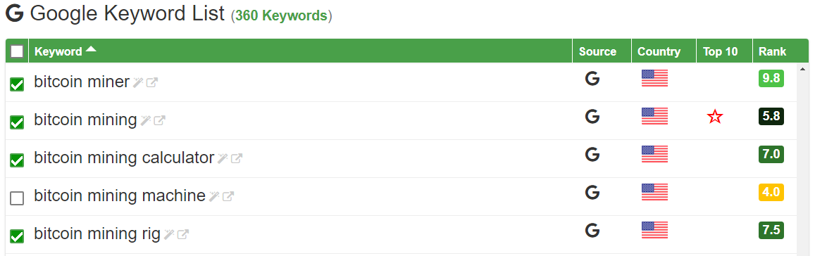 Long Tail Keyword Search - Keyword List